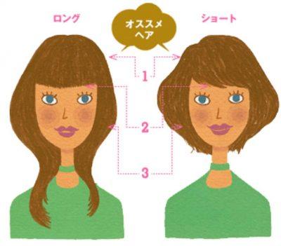 40代 髪型 ミディアム 面長 ボブパーマ 似合うスタイルはどれ?