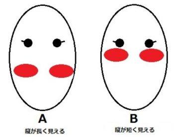 40代髪型☆面長さんが使うといいテクニックはこれ!